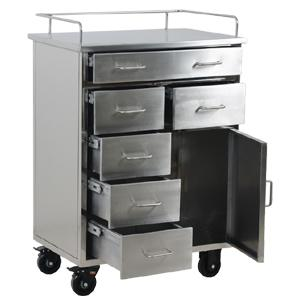 Mobile tool cabinet with drawer